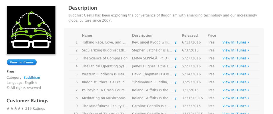 Buddhist Geeks Podcast